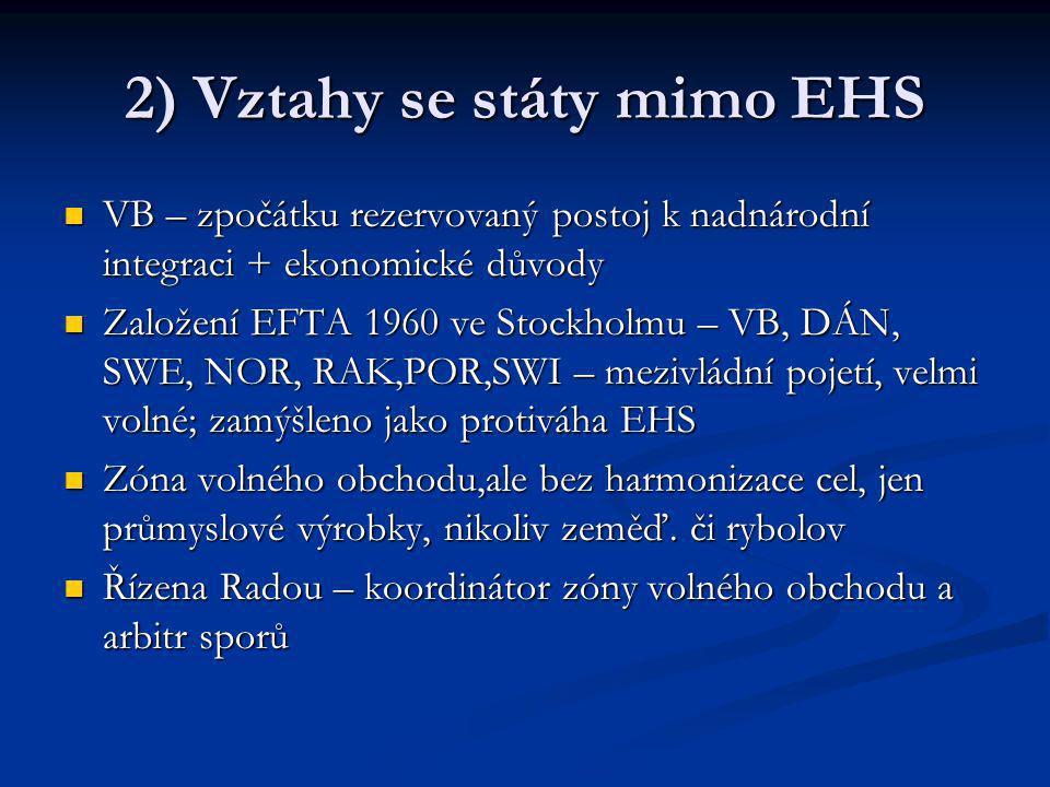 2) Vztahy se státy mimo EHS