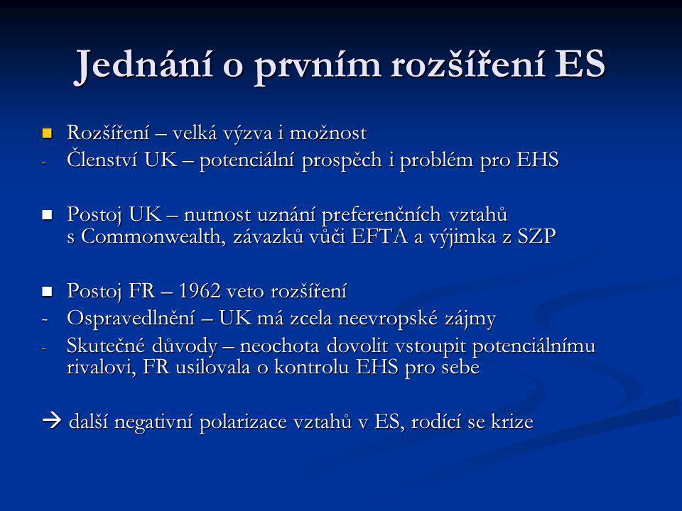 Jednání o prvním rozšíření ES