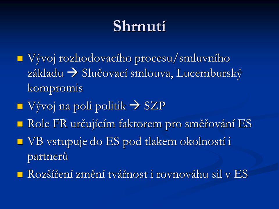 Shrnutí Vývoj rozhodovacího procesu/smluvního základu  Slučovací smlouva, Lucemburský kompromis. Vývoj na poli politik  SZP.