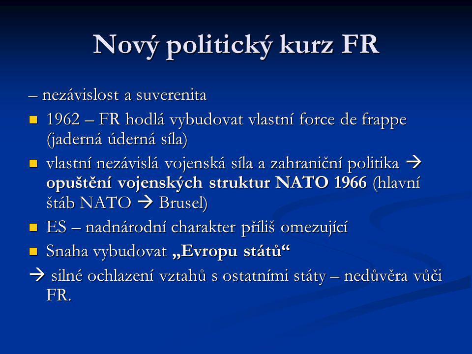 Nový politický kurz FR – nezávislost a suverenita