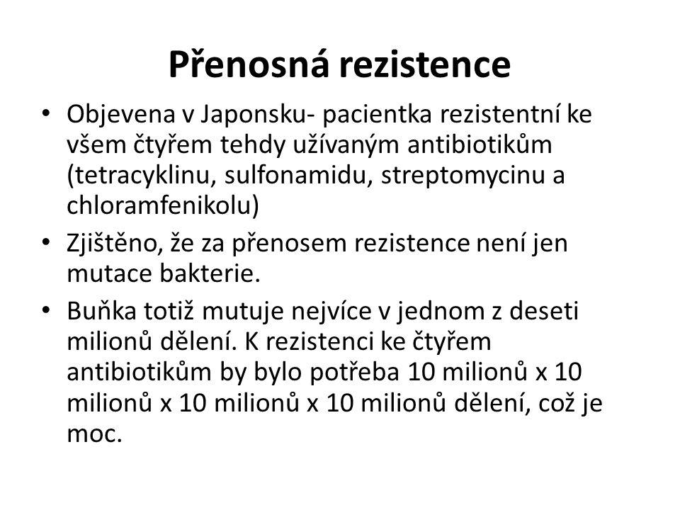 Přenosná rezistence