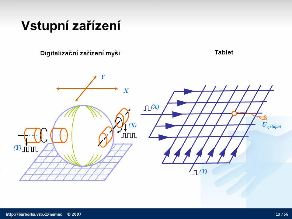 Vstupní zařízení Digitalizační zařízení myši Tablet Y X (X) (X)