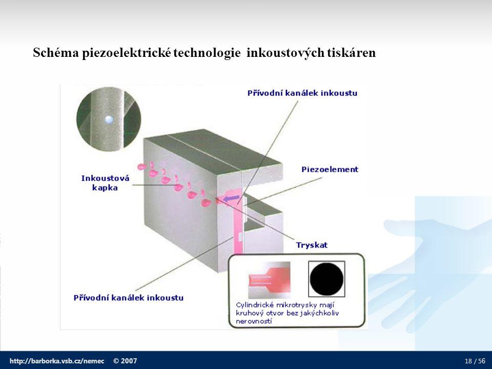 Schéma piezoelektrické technologie inkoustových tiskáren