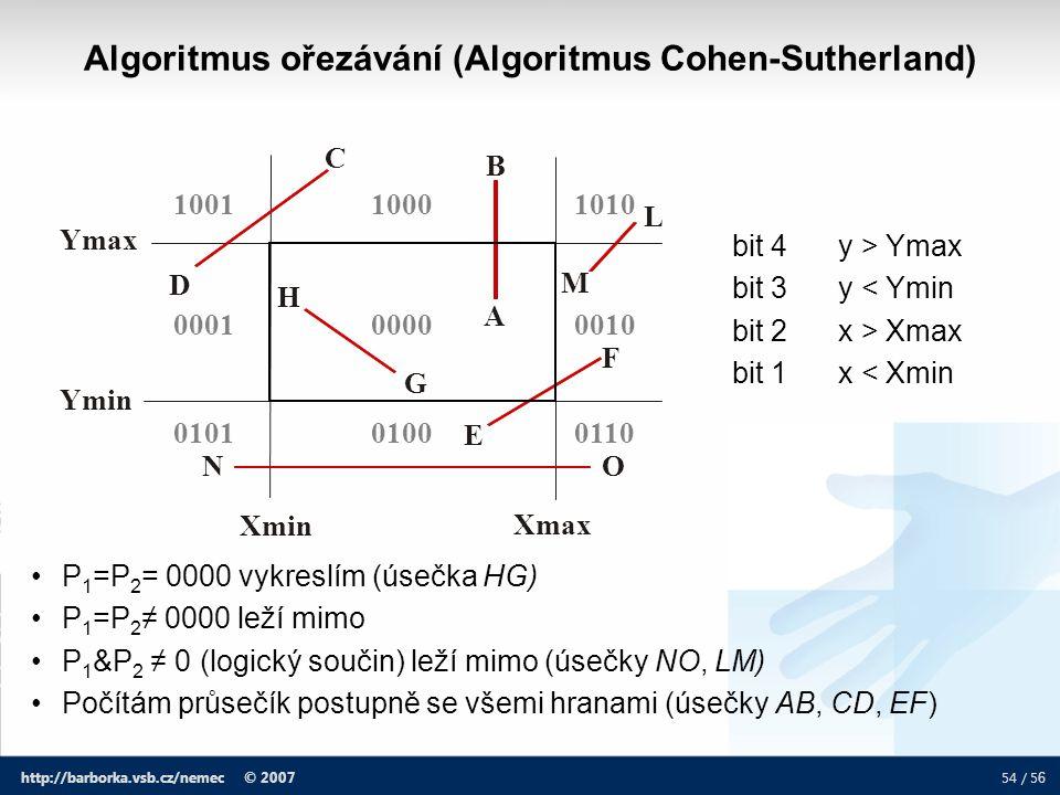 Algoritmus ořezávání (Algoritmus Cohen-Sutherland)