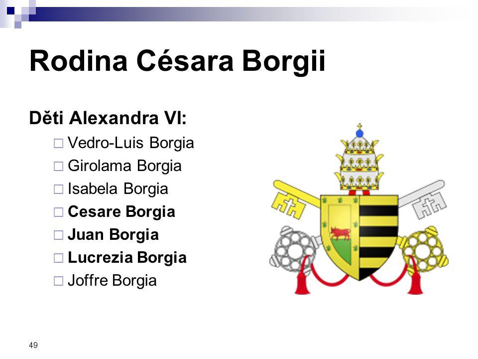 Rodina Césara Borgii Děti Alexandra VI: Vedro-Luis Borgia