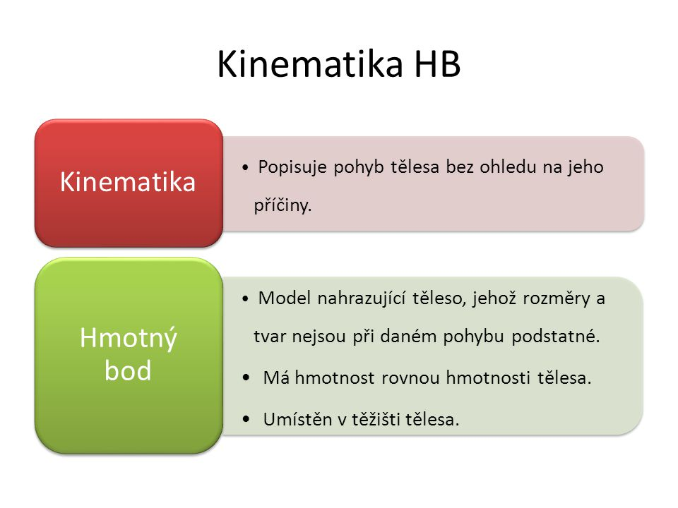 Kinematika HB Kinematika Hmotný bod