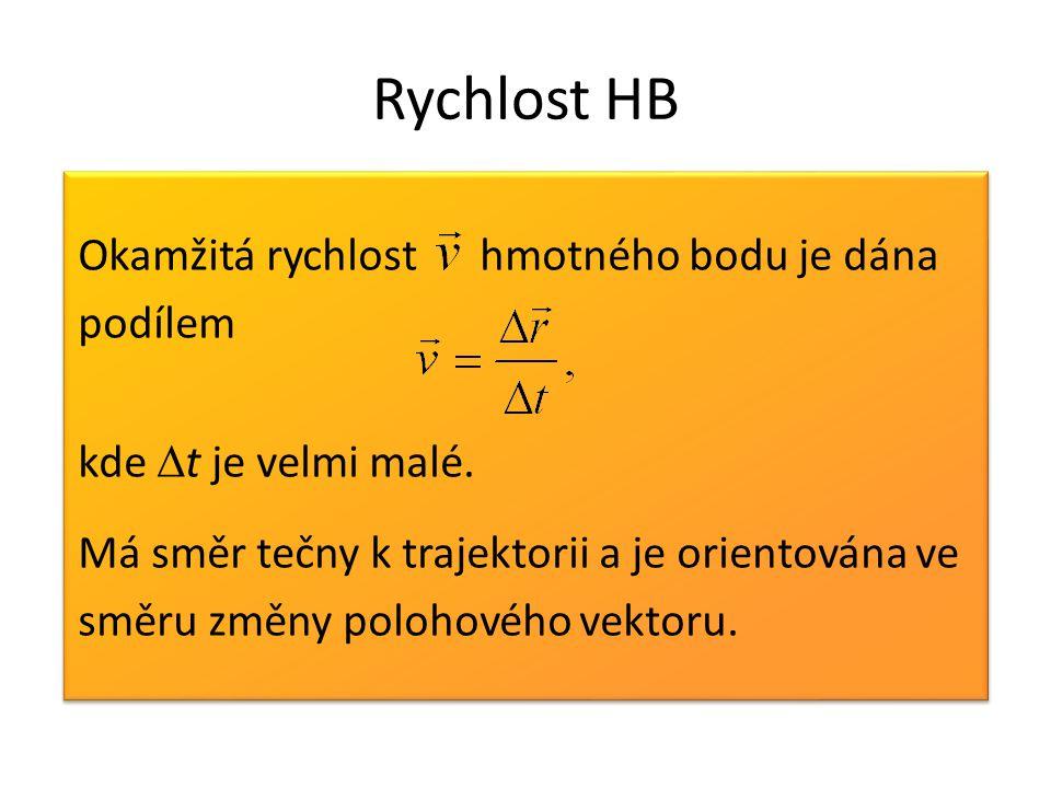 Rychlost HB Okamžitá rychlost hmotného bodu je dána podílem kde Dt je velmi malé.
