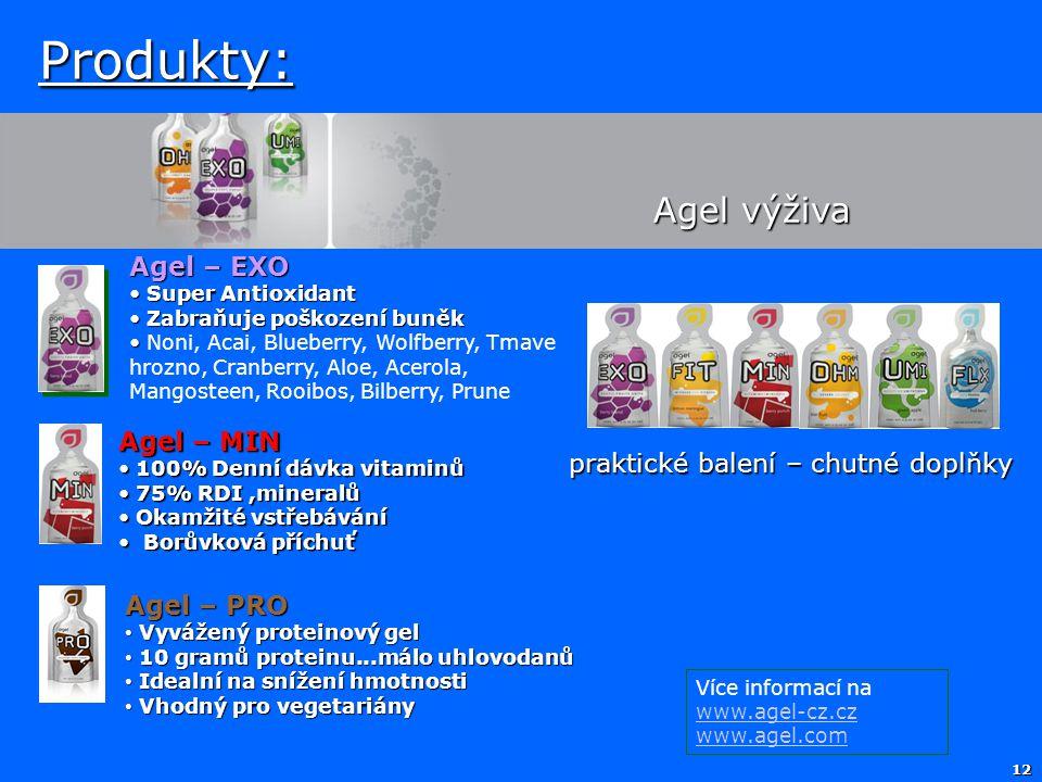 Produkty: Agel výživa Agel – EXO Agel – MIN