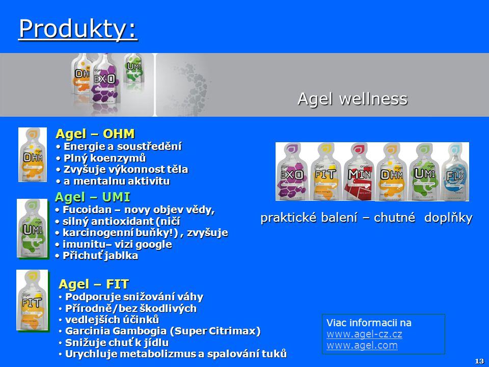 Produkty: Agel wellness Agel – OHM Agel – UMI