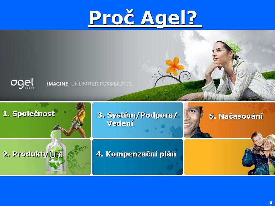 Proč Agel 1. Společnost 3. Systém/Podpora/ 5. Načasování Vedení