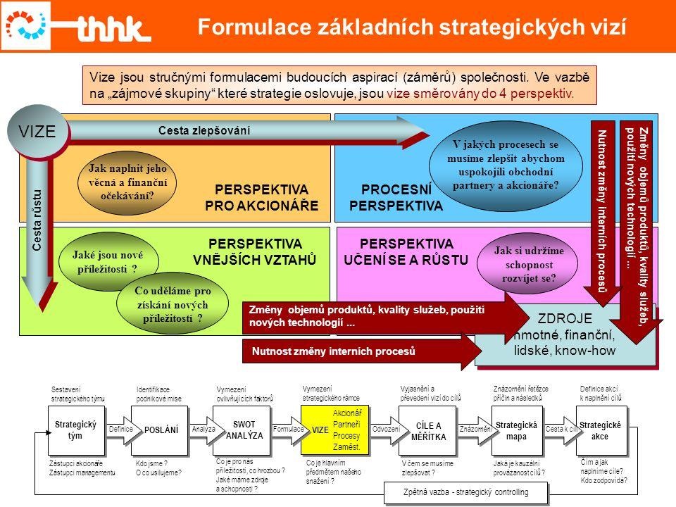 Formulace základních strategických vizí