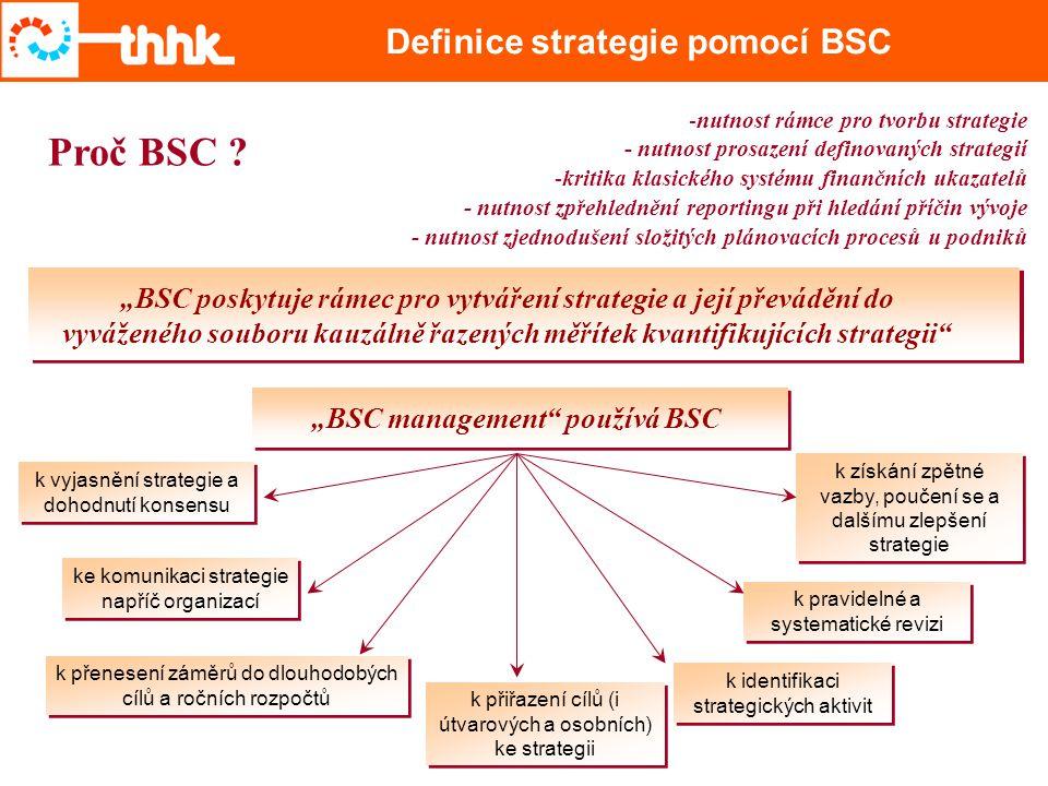 Definice strategie pomocí BSC