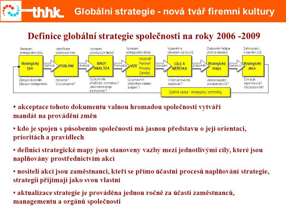 Globální strategie - nová tvář firemní kultury