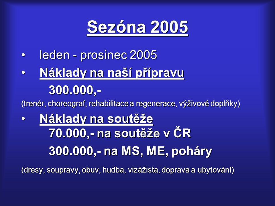 Sezóna 2005 leden - prosinec 2005 Náklady na naší přípravu 300.000,-