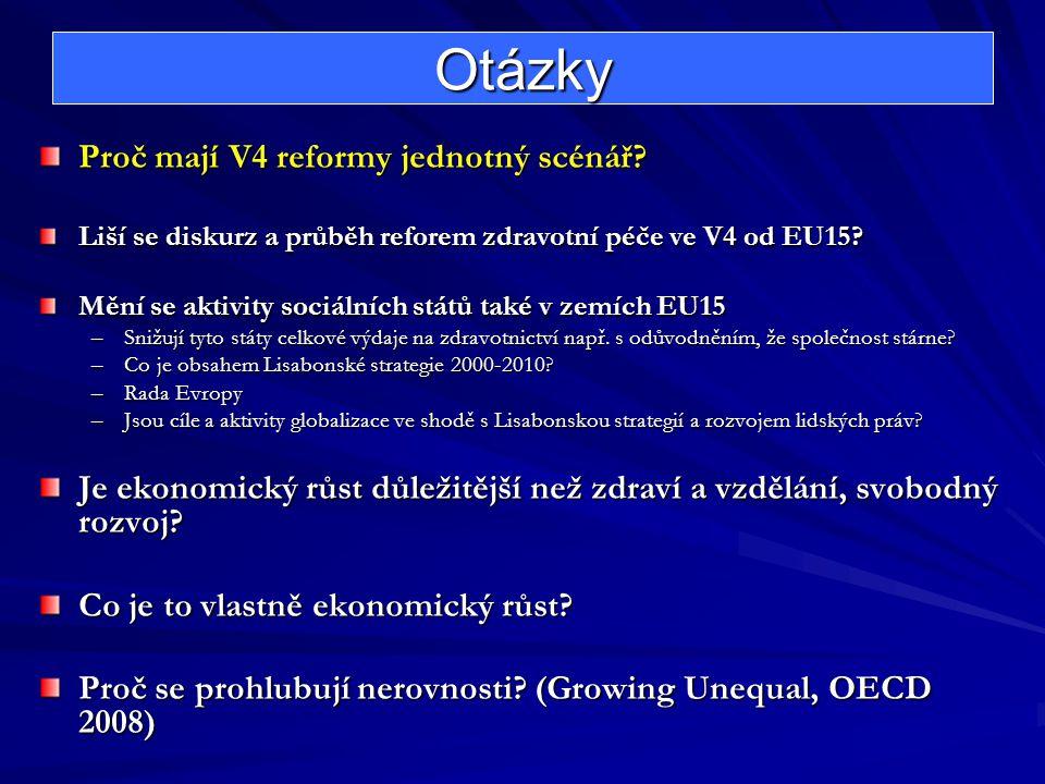 Otázky Proč mají V4 reformy jednotný scénář