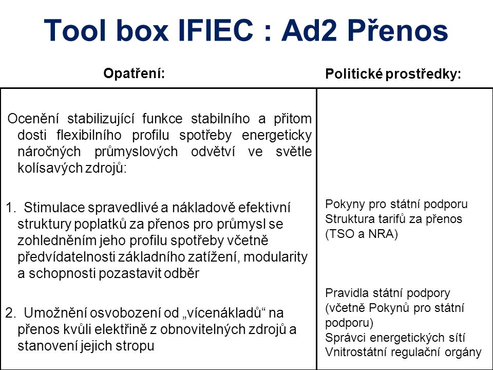 Tool box IFIEC : Ad2 Přenos