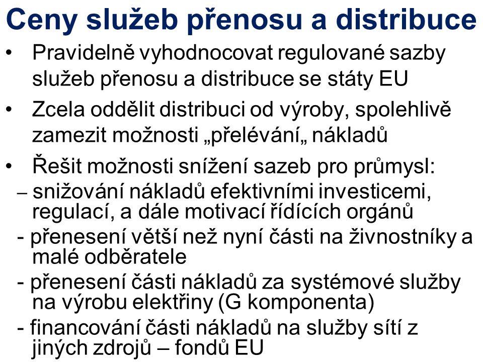 Ceny služeb přenosu a distribuce