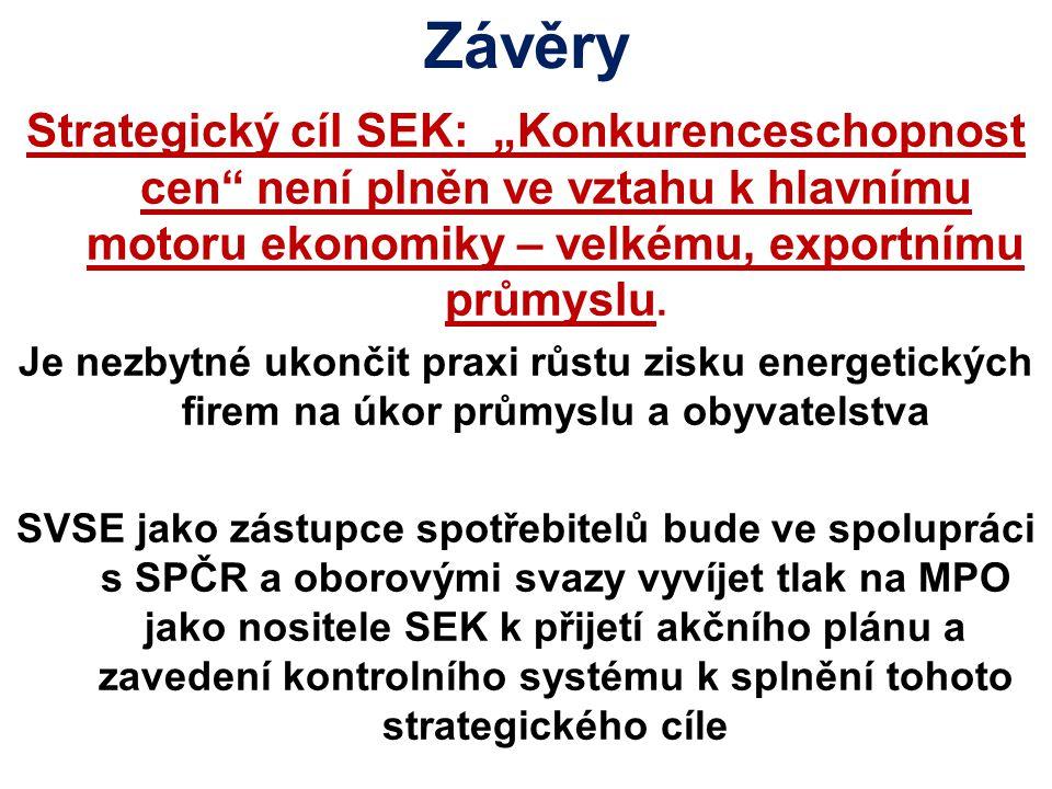 """Závěry Strategický cíl SEK: """"Konkurenceschopnost cen není plněn ve vztahu k hlavnímu motoru ekonomiky – velkému, exportnímu průmyslu."""