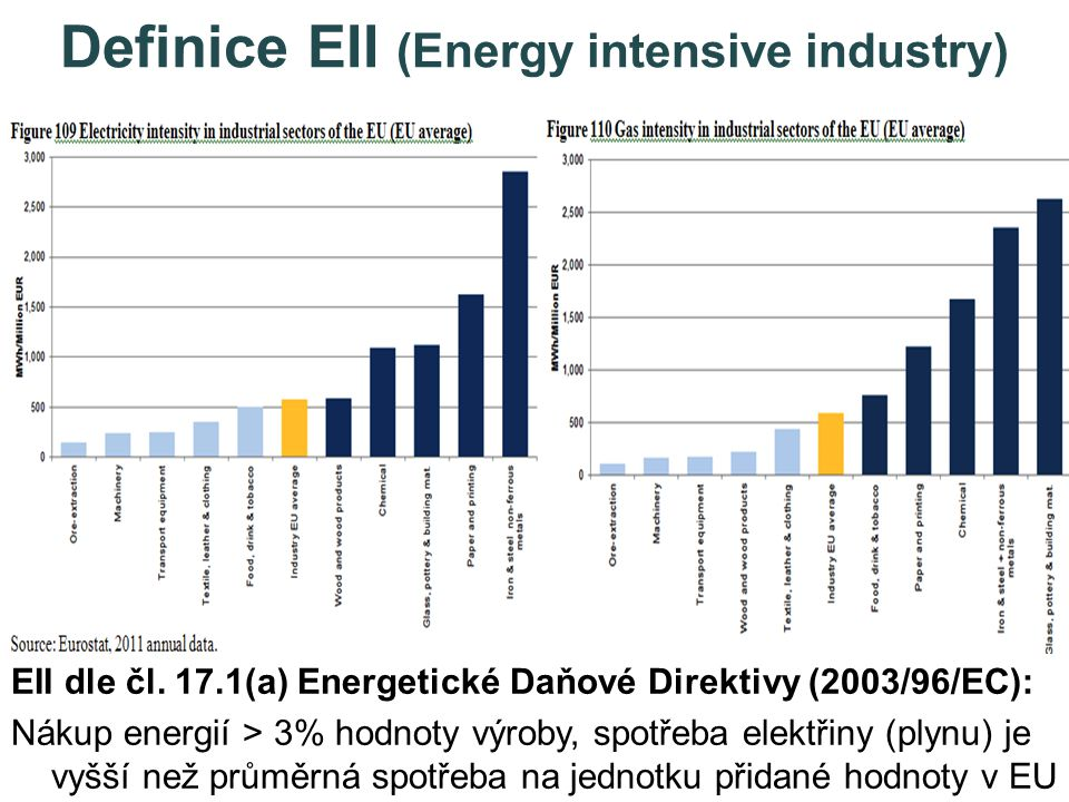 Definice EII (Energy intensive industry)