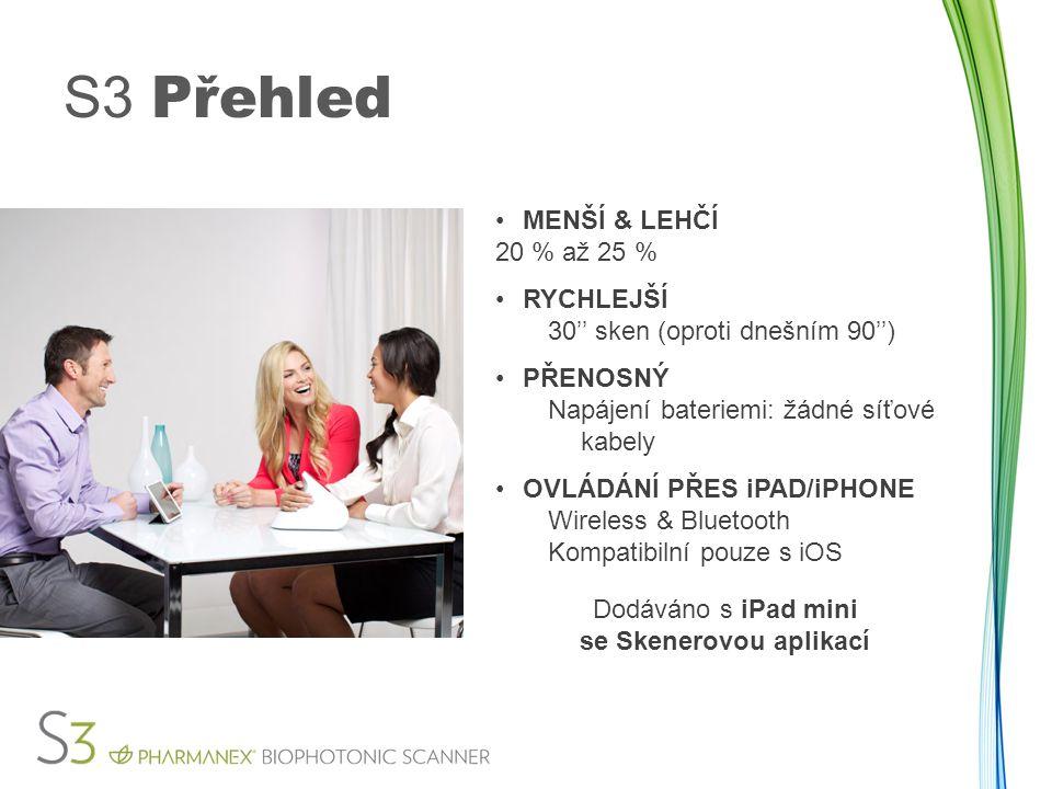Dodáváno s iPad mini se Skenerovou aplikací