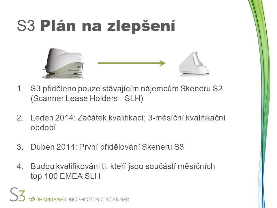 S3 Plán na zlepšení S3 přiděleno pouze stávajícím nájemcům Skeneru S2 (Scanner Lease Holders - SLH)