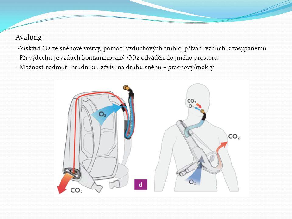 Avalung -Získává O2 ze sněhové vrstvy, pomocí vzduchových trubic, přivádí vzduch k zasypanému.