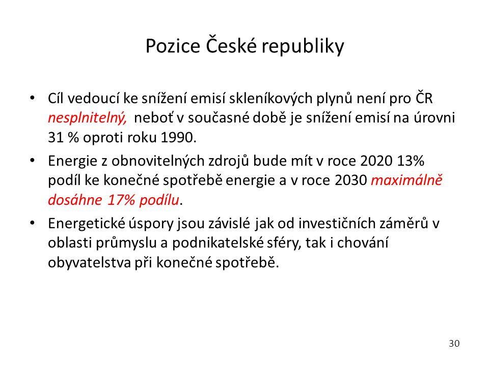 Pozice České republiky
