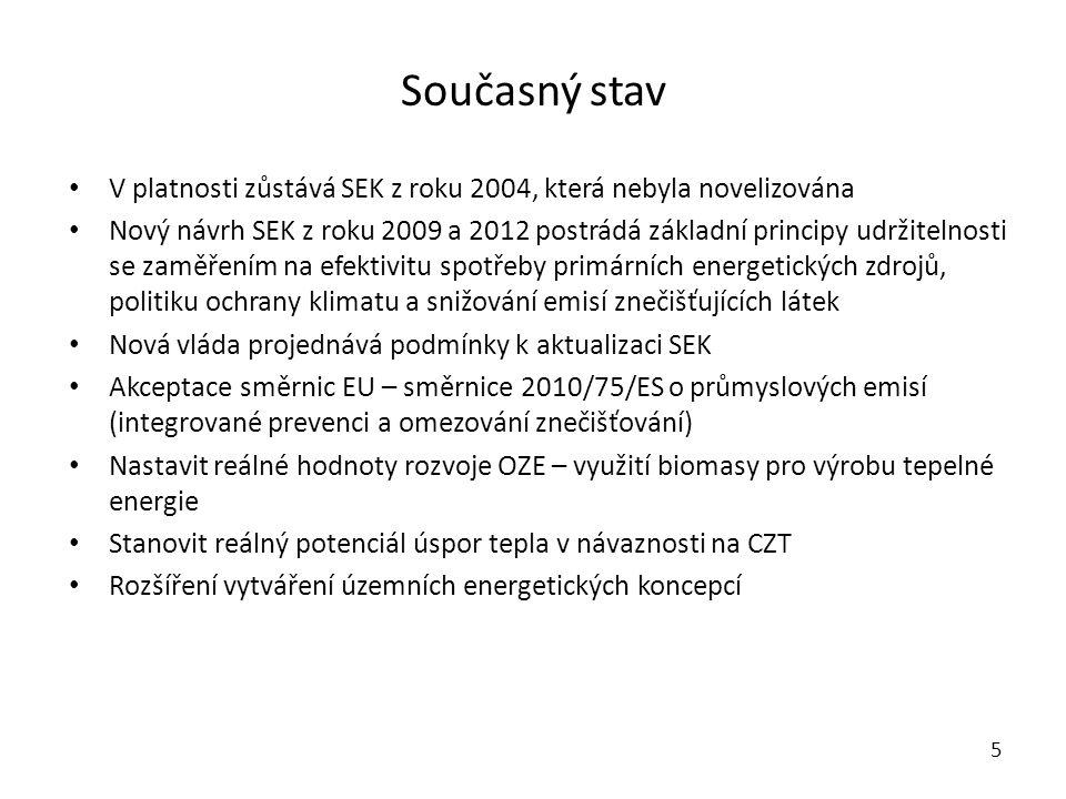 Současný stav V platnosti zůstává SEK z roku 2004, která nebyla novelizována.