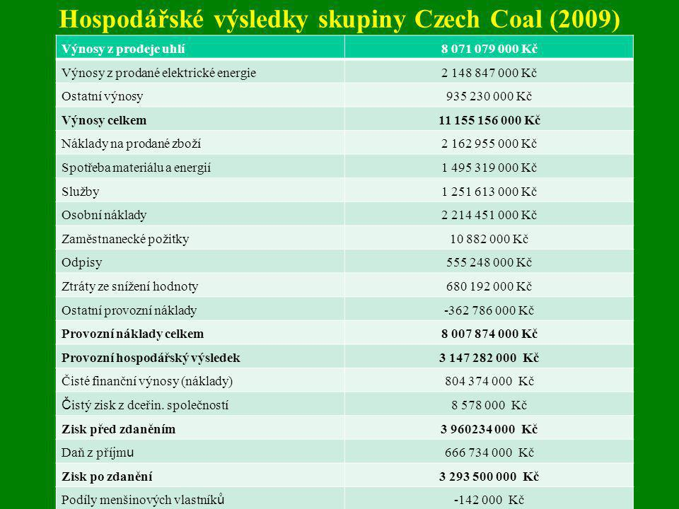 Hospodářské výsledky skupiny Czech Coal (2009)
