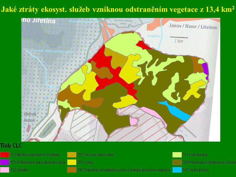 Jaké ztráty ekosyst. služeb vzniknou odstraněním vegetace z 13,4 km2