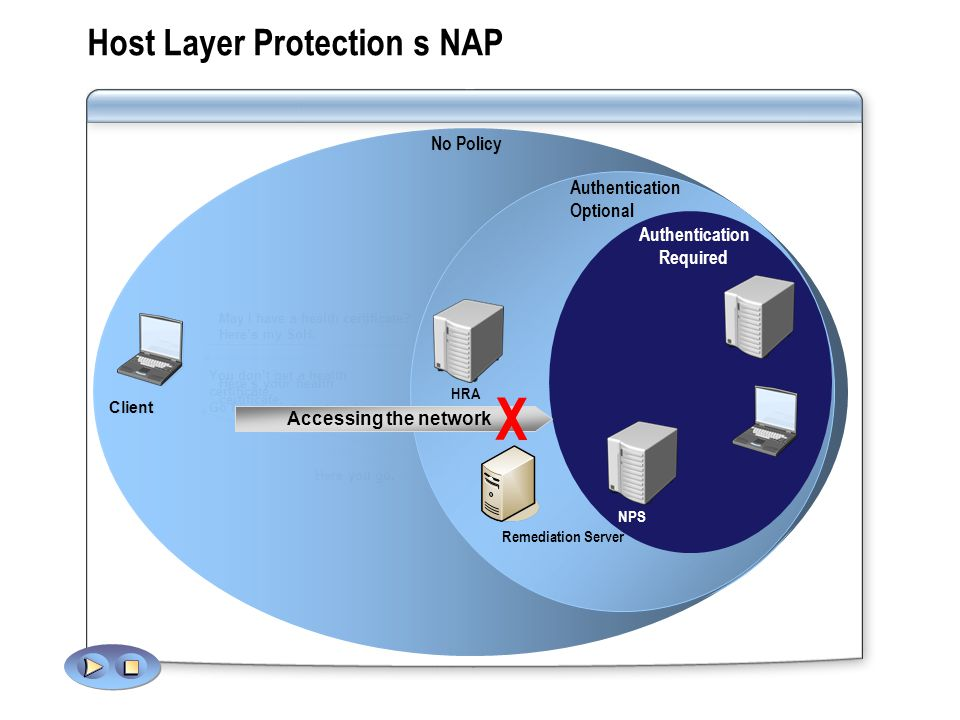 Host Layer Protection s NAP
