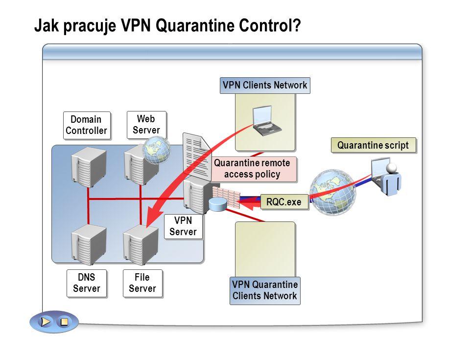 Jak pracuje VPN Quarantine Control