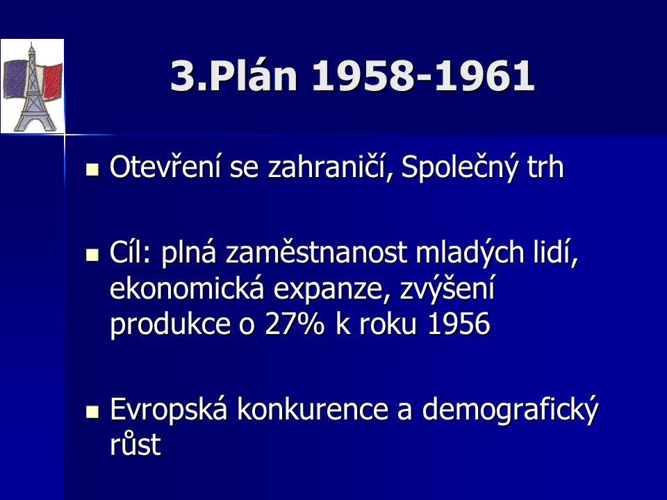 3.Plán 1958-1961 Otevření se zahraničí, Společný trh