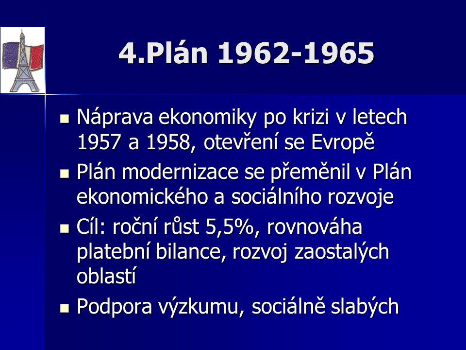 4.Plán 1962-1965 Náprava ekonomiky po krizi v letech 1957 a 1958, otevření se Evropě.