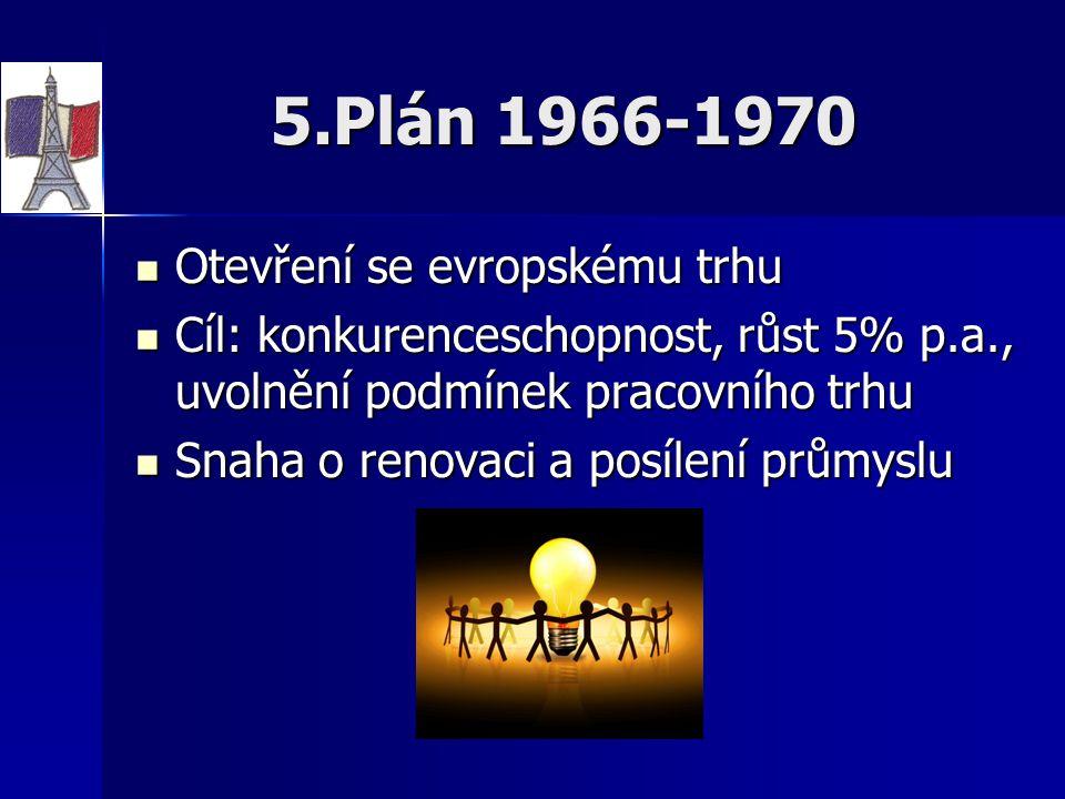 5.Plán 1966-1970 Otevření se evropskému trhu