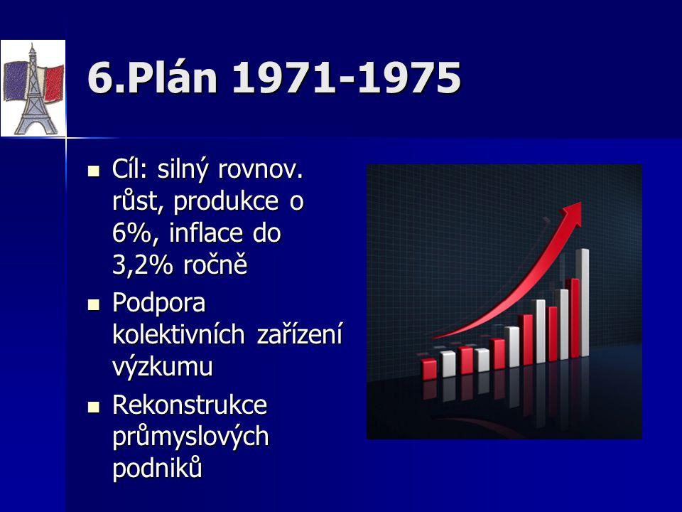 6.Plán 1971-1975 Cíl: silný rovnov. růst, produkce o 6%, inflace do 3,2% ročně. Podpora kolektivních zařízení výzkumu.