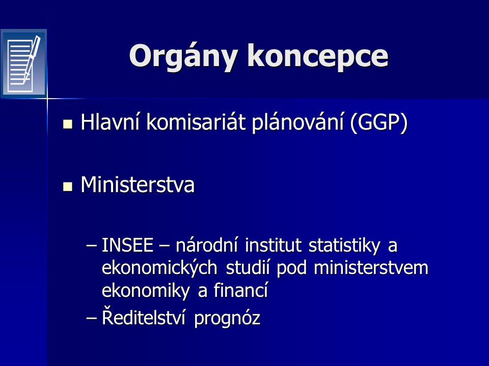 Orgány koncepce Hlavní komisariát plánování (GGP) Ministerstva