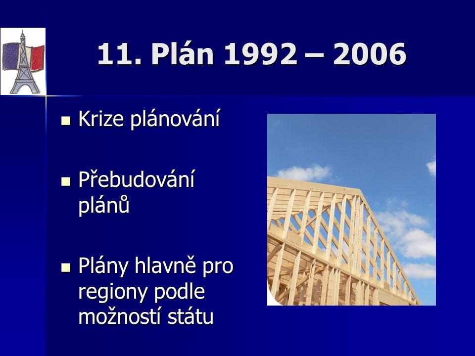 11. Plán 1992 – 2006 Krize plánování Přebudování plánů