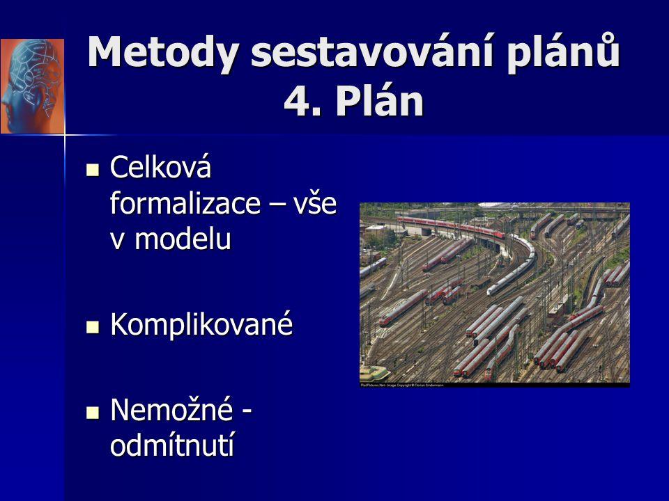 Metody sestavování plánů 4. Plán