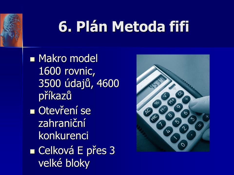 6. Plán Metoda fifi Makro model 1600 rovnic, 3500 údajů, 4600 příkazů