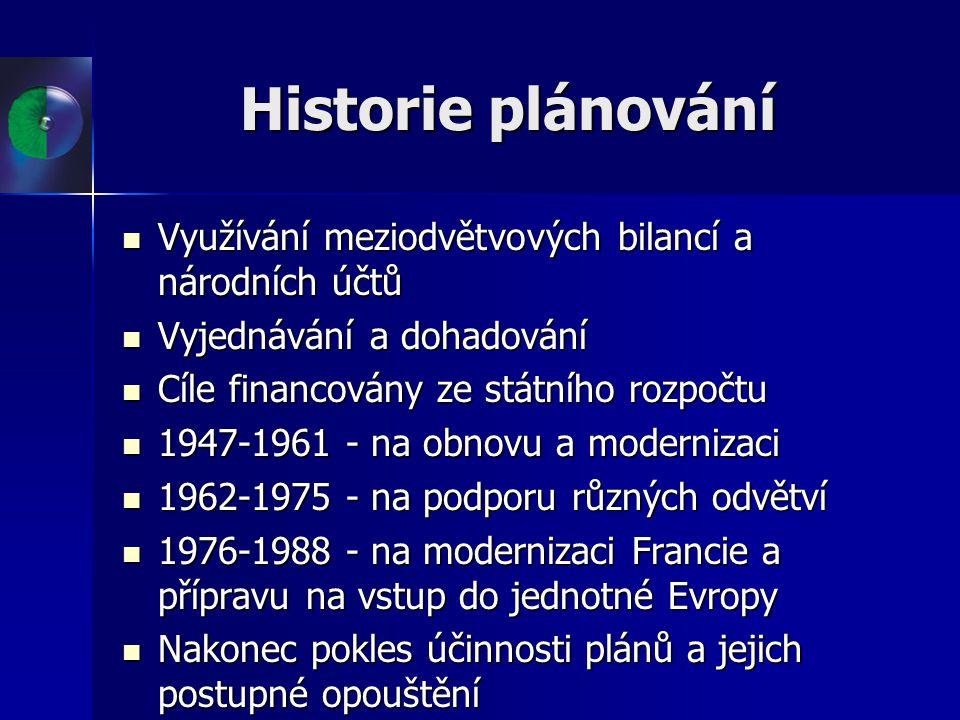 Historie plánování Využívání meziodvětvových bilancí a národních účtů