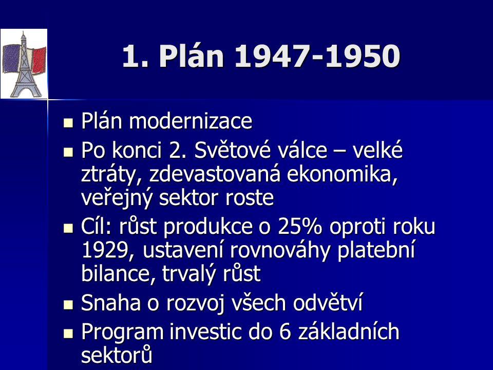 1. Plán 1947-1950 Plán modernizace