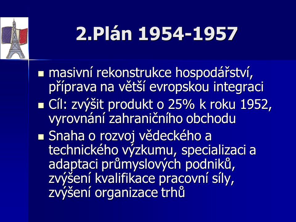 2.Plán 1954-1957 masivní rekonstrukce hospodářství, příprava na větší evropskou integraci.