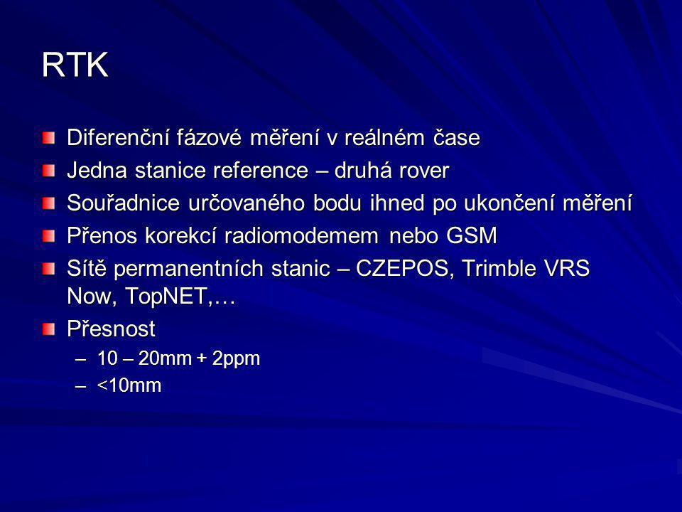 RTK Diferenční fázové měření v reálném čase