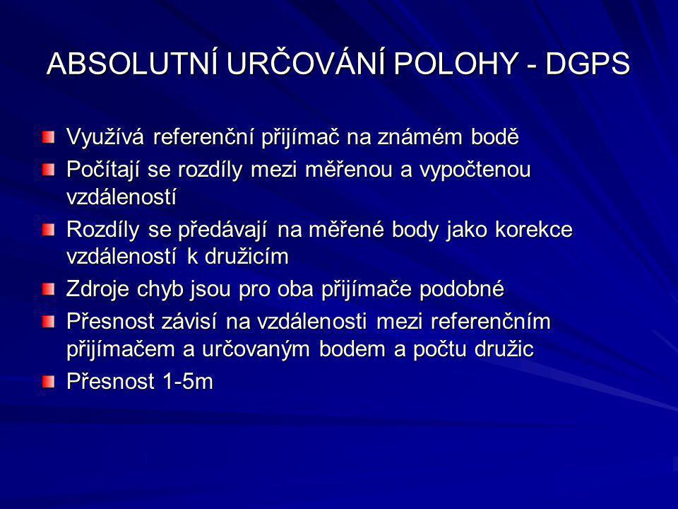 ABSOLUTNÍ URČOVÁNÍ POLOHY - DGPS