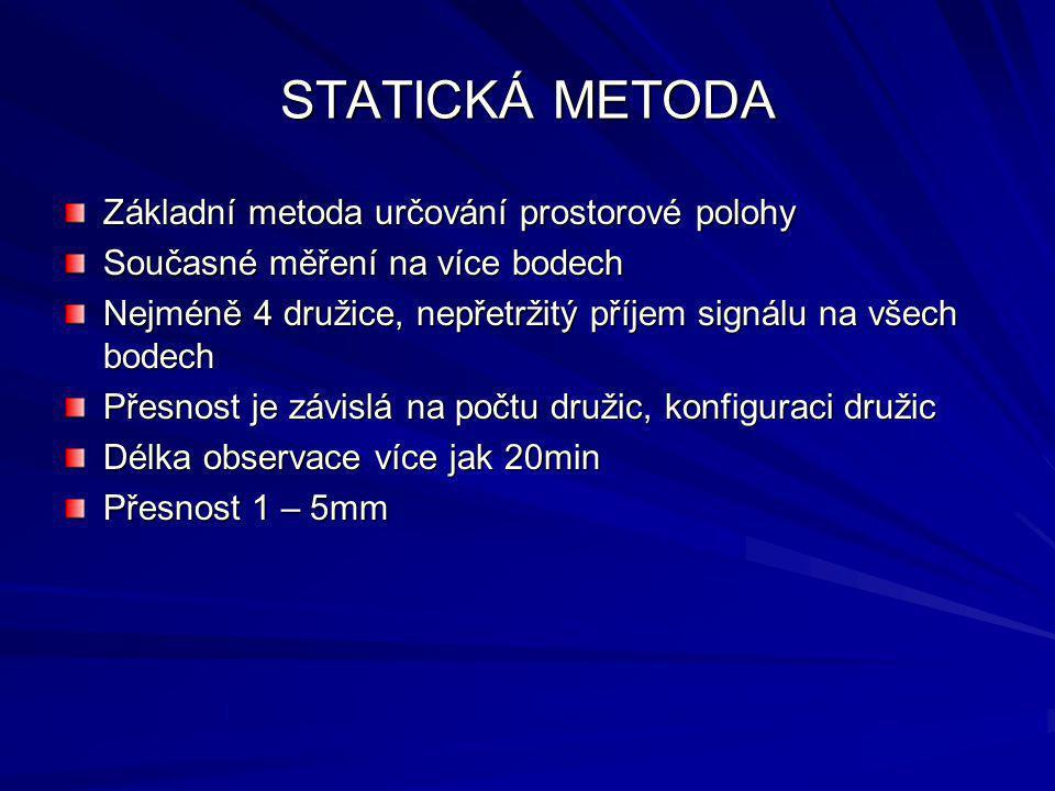 STATICKÁ METODA Základní metoda určování prostorové polohy
