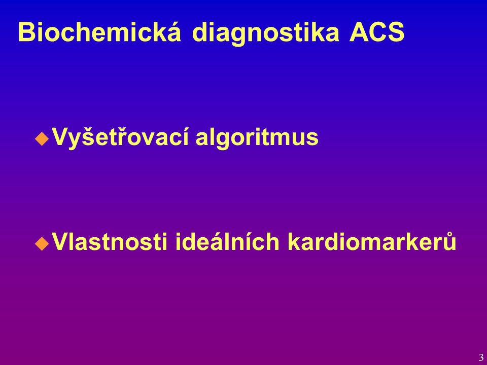 Biochemická diagnostika ACS