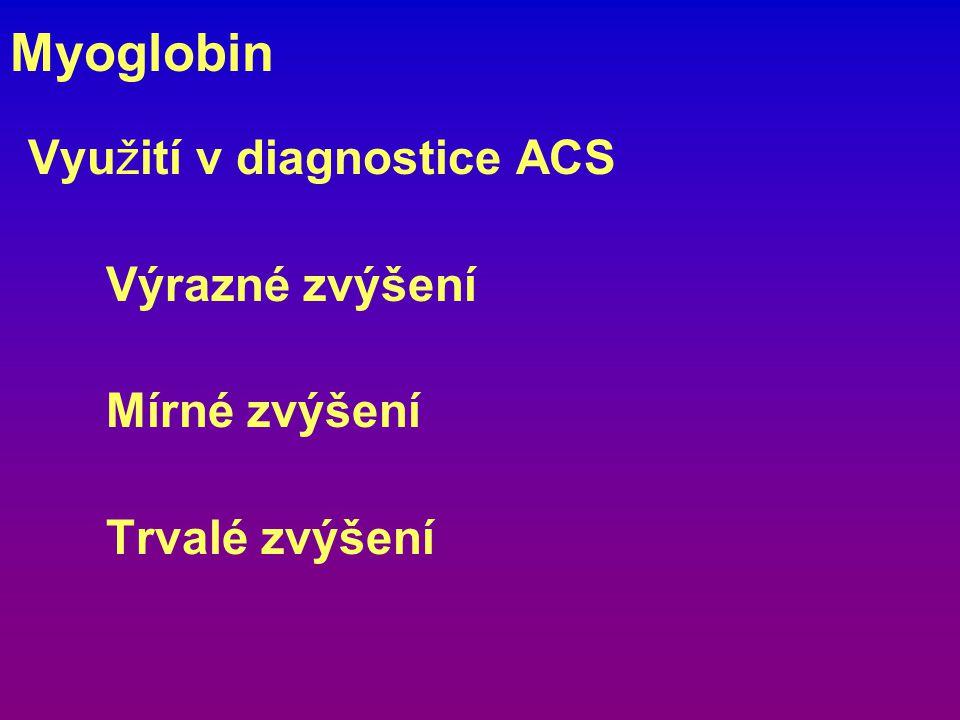 Myoglobin Výrazné zvýšení Trvalé zvýšení Využití v diagnostice ACS