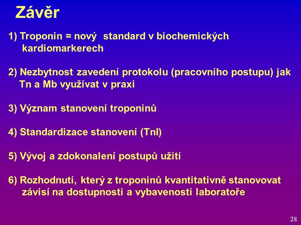 Závěr 1) Troponin = nový standard v biochemických kardiomarkerech