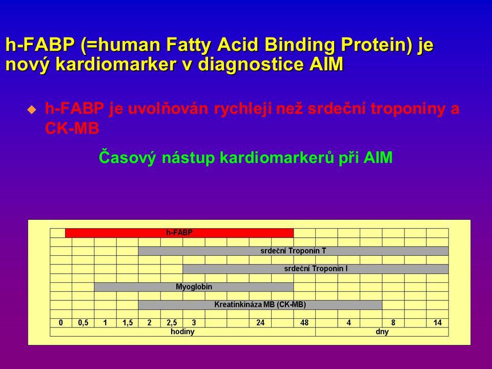 Časový nástup kardiomarkerů při AIM